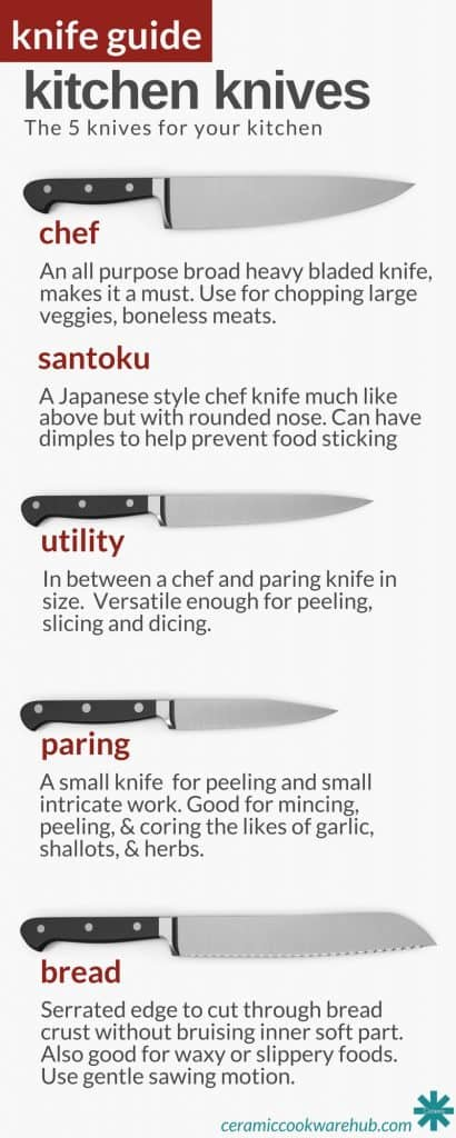 Here\'s What You Need In A Good Kitchen Knife Set – Crystal\'s ...