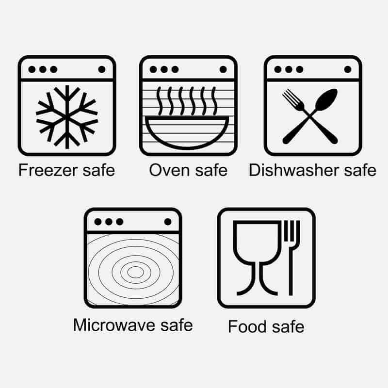 Symbols seen on cookware. Oven safe icon will inform: how to know if a pan is oven safe