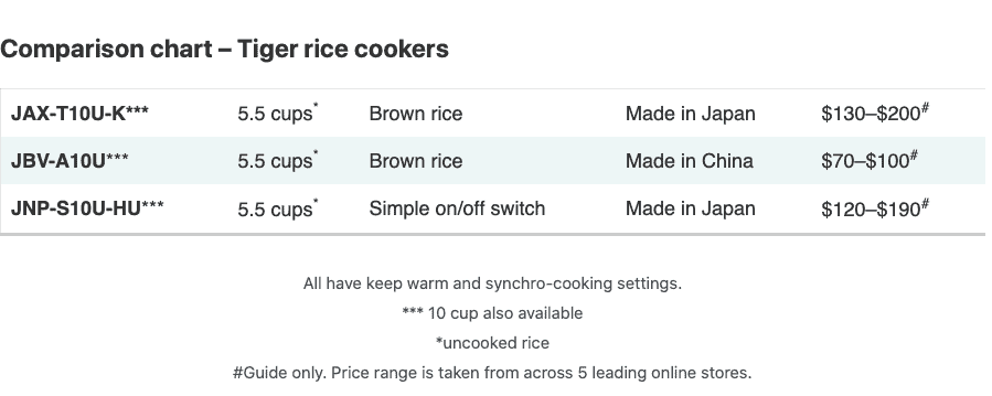 tiger rice cookers compared in table