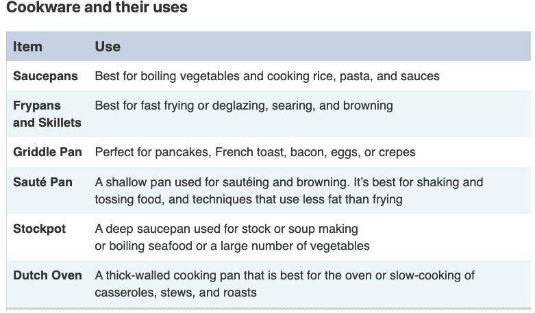 best ceramic cookware uses