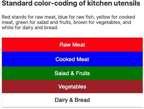 color-coding-for-kitchen-utensils