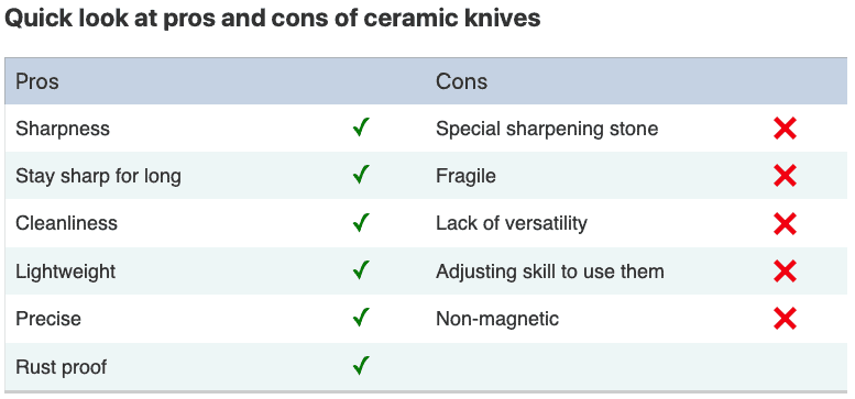 pros and cons of ceramic knives break easily